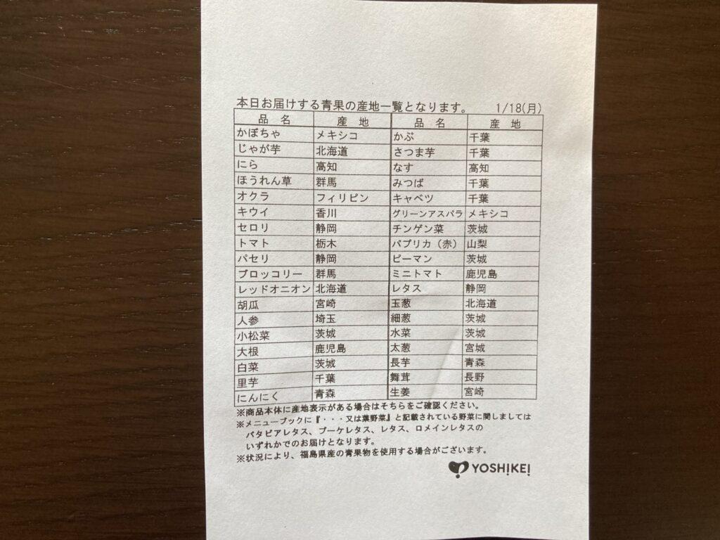 ヨシケイ食材産地国産表